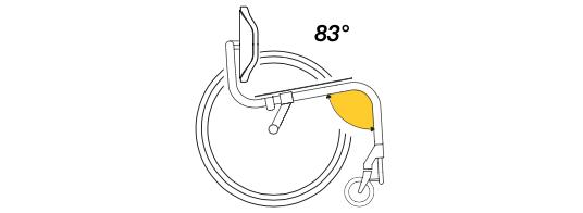 Angle 83° - Closed frame